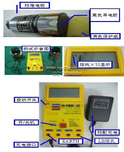 兆欧表操作规格_如何读取防静电测试出的防静电表面电阻和体积电阻