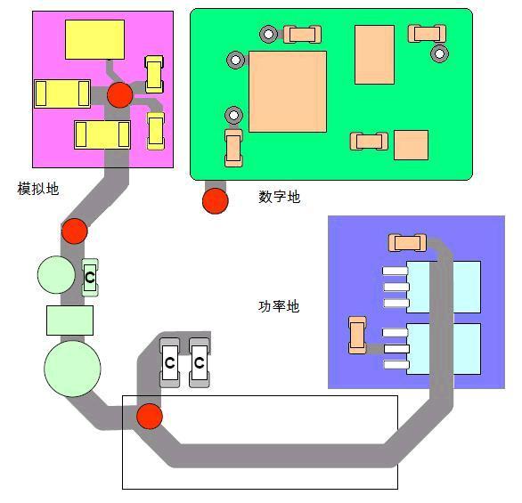 模拟接地、数字接地、功率接地示意图