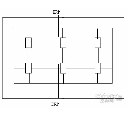 等电位连接图