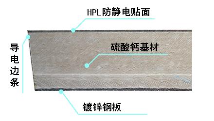 硫酸钙地板组成